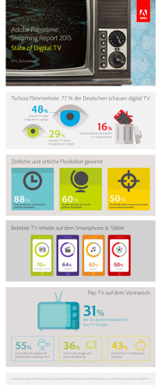 Adobe-Primetime-Streaming-Report-2015