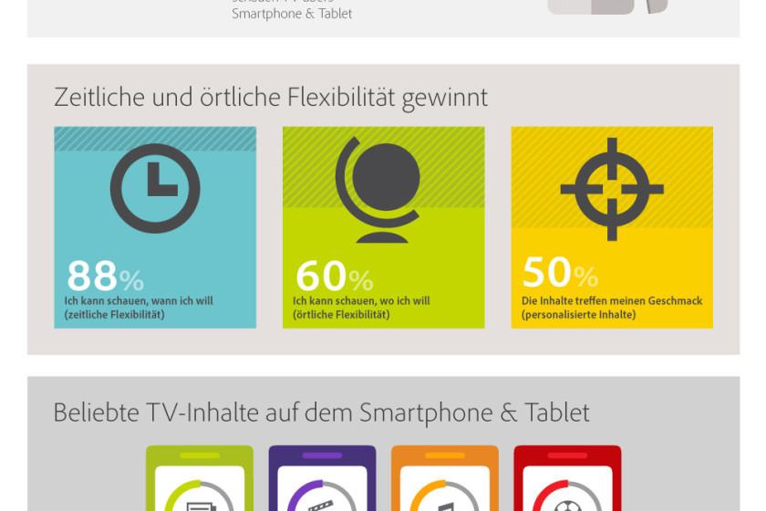 Adobe-Primetime-Streaming-Report-2015.jpg
