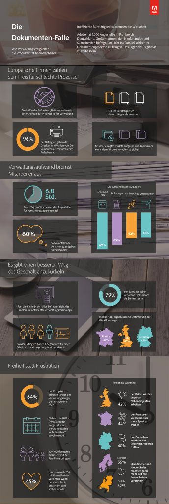 161213_Adobe_Document-Drain-Studie_Infografik-344x1024.png